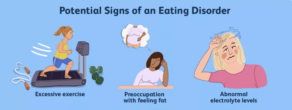 Eating disorder Rehabs